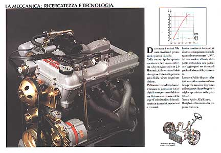 P Ultimo Efi on 1962 Alfa Romeo Spider