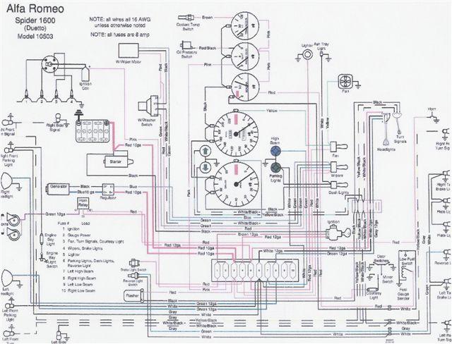 schema elettrico fiat sx  duetto club italia il forum restauro gt junior buxen  schema elettrico